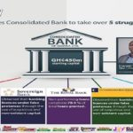 Over 2000 Workers To Lose Jobs Following Consolidation Of 5 Banks – Analyst Predicts
